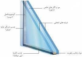 تحقیق مواد و مصالح ساختمانی - UPVC (در و پنجره های دو جداره)
